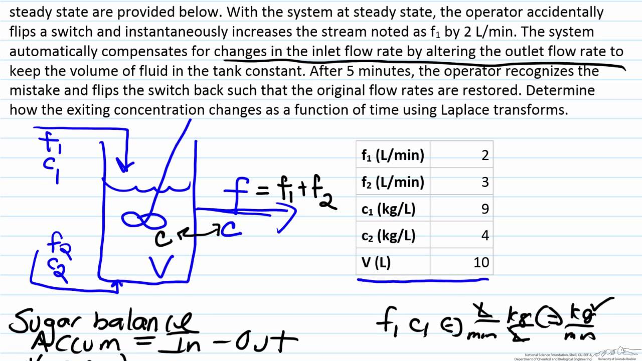 First Order Transfer Function With Linearization Youtube