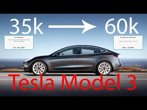 Thumbnail: *Tesla Model 3* What you need to know! Pricing, Specs, Timeline
