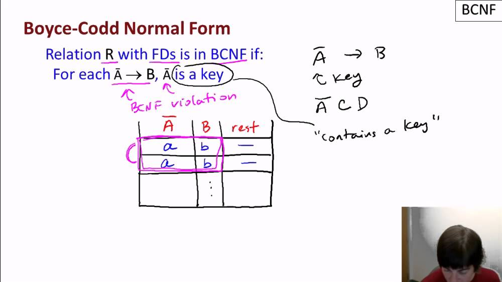 BCNF P1 - YouTube