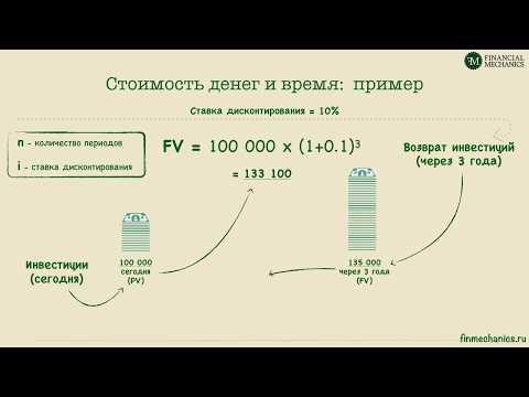 Финансовый словарь #1. Стоимость денег и время. Будущая и текущая стоимость.