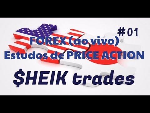 Mercado forex ao vivo