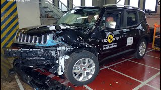 Jeep Renegade - Euro NCAP Crash Test - AEB Test