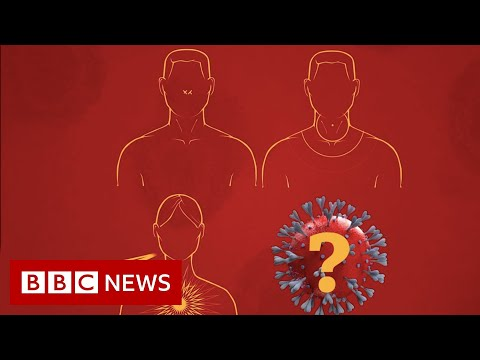 A cold, flu or coronavirus - which one do I have? - BBC News