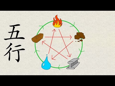 The Chinese Five Elements Explained | Learn Chinese Now