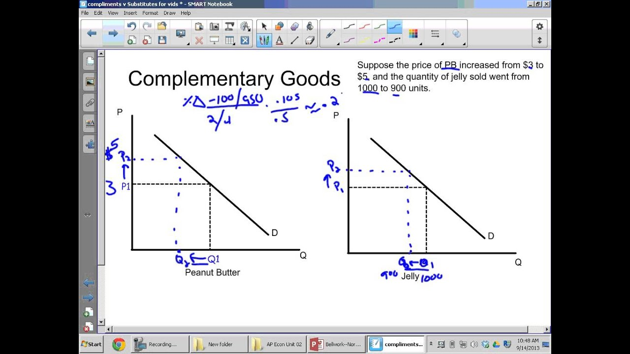cross price elasticity What is 'cross elasticity of demand' cross elasticity of demand is an economic concept that measures the responsiveness in the quantity demand of one good when a change in price takes place.
