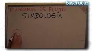 Simbología de Diagramas de Flujo