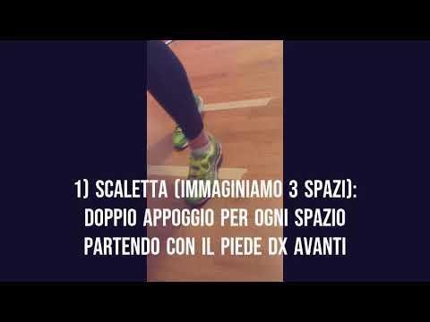 Storie Sotto Rete Home 3°Settimana (1°Parte)