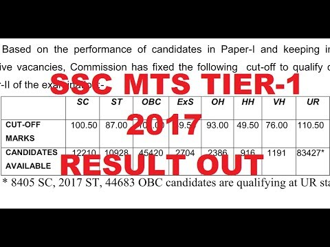 SSC MTS Result 2017  Tier-1  #CUT-OFF/ RESULT OUT || Exam -2017