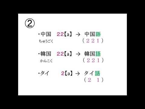 「合成語③ ~語」Drill Video (【b】型 後ろの名詞が1~2モーラ) - YouTube