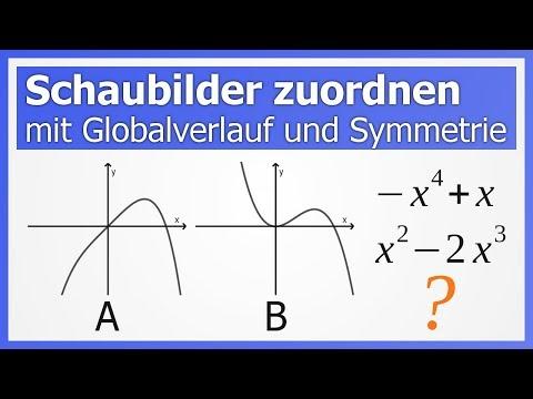 Graphisches, zeichnerisches Aufleiten, Graph der Stammfunktion   Mathe by Daniel Jung from YouTube · Duration:  3 minutes 46 seconds