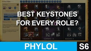 Best Keystones Masteries Every Role