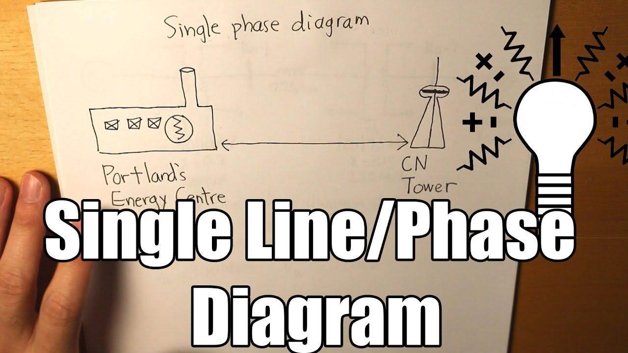 single line phase diagram example generator transformer buses motor  [ 1280 x 720 Pixel ]