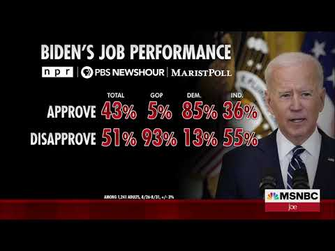 Unpopular POS Biden Poll Numbers are Terrible Even with Polls that Overweight the Democrats