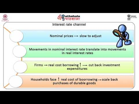 Transmisam  Michenisam  : Factor Detarming  Effectiveness of Moneytory Policy IS-LM model (ECO)