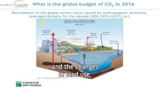 Conference : Is the recent increase in CO2 emissions in line with the anticipated (...) SS-EN