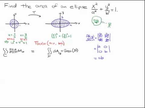 Area of an ellipse using a double integral youtube area of an ellipse using a double integral ccuart Image collections