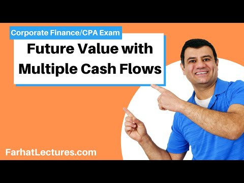 Future value of multiple cash flow corporate finance ch 6 p 1