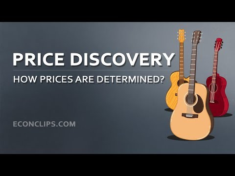 🏷 🔍 Price Discovery | How Prices Are Determined?