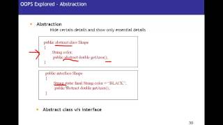 Java Tutorial 08   Java OOPS Concepts with Programming