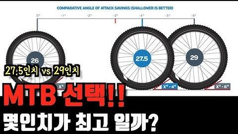 MTB 자전거 고를때 가장 고민 되는 것!! 키 170cm 인데 29인치를 살까 27.5인치를 살까?