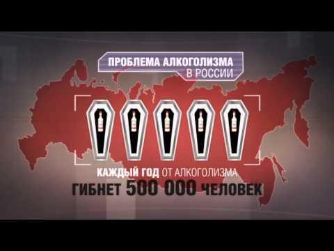 Водка как оружие: зачем Кремль спаивает россиян - Гражданская оборона, 24.03