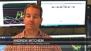 How to get paid trading Forex with Andrew Mitchem