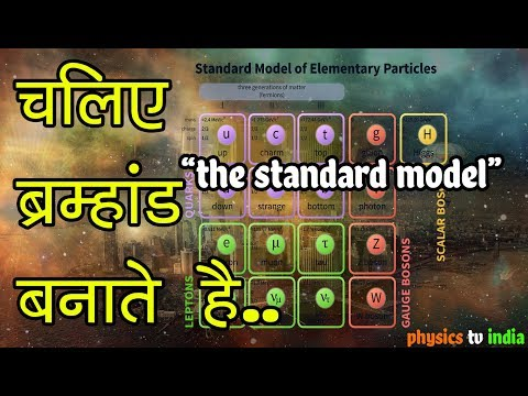 The standard model of particle physics in Hindi