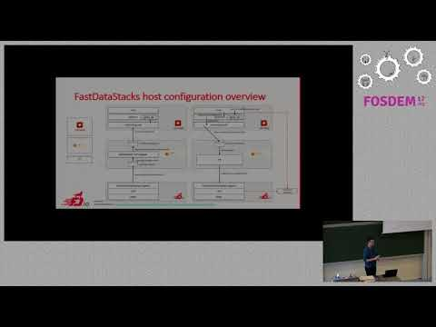 FastDataStacks A fast and flexible platform for high performance applications using FD.io