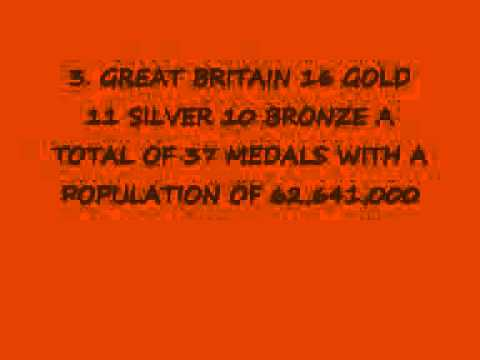 The Real 2012 Olympic Medal Tally