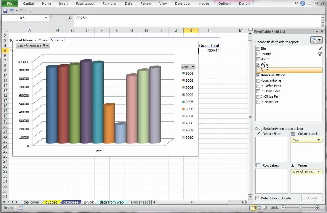 Excel apps for nonprofit organizations YouTube – Non Profit Budget Template