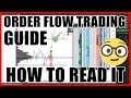 MBoxWave LIVE TRADE - Reading the Order Flow