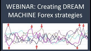 Live Forex RSI Dream Machine EA trading webinar: See it trade the strongest against weak currencies