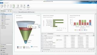 Dashboards for Microsoft Dynamics CRM 2011
