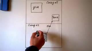 видео Градостроительный план земельного участка. Утверждение градостроительного плана