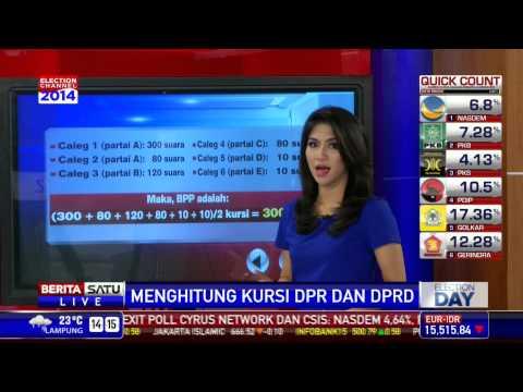 Menghitung Kursi Di DPR Dan DPRD