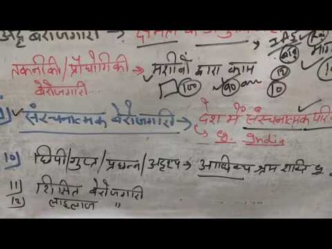 बेरोजगारी (Unemployment) part-2 for all competition exams