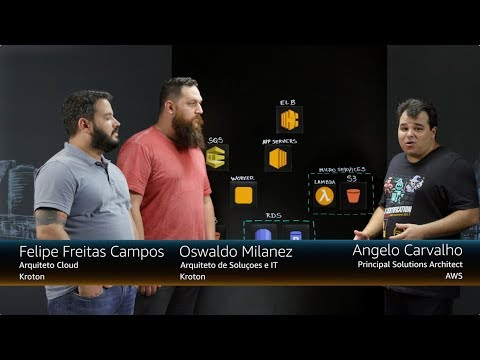 Kroton: How to Provide Learning Content to Millions of Students Using AWS [Portuguese]