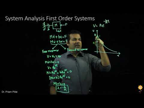 System Analysis of First Order Systems
