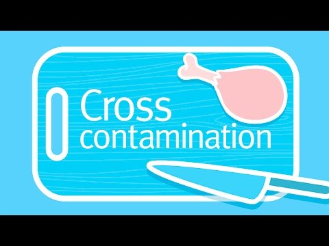 Cross contamination - Foodsafe in seconds