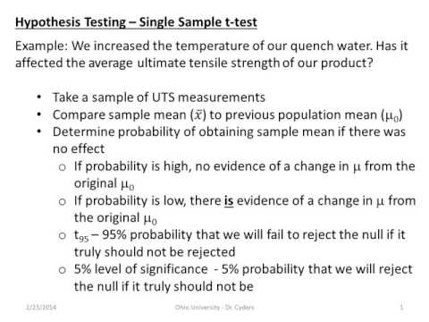 Hypothesis Testing Example - Single Sample t-Test