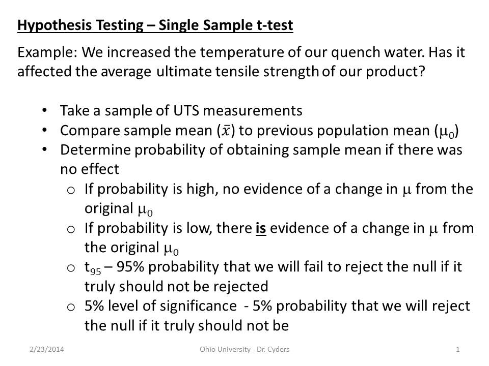 test exampel Sample test questions each student will choose between two english exams: english as a native language (enl)-or- english as a second language (esl) each test is designed for placement into enl & esl english courses, respectively.