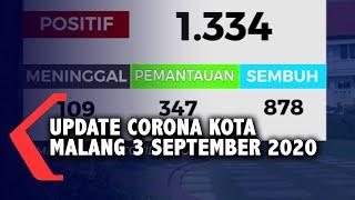 Data Covid-19 Kota Malang 3 September 2020