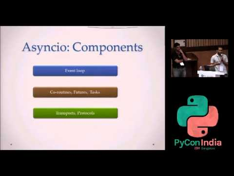 Image from Async Programming and Python