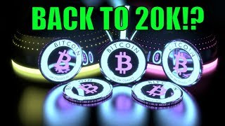 Is Bitcoin Going Back to 20k!? - Day Trading Cryptocurrency Live!