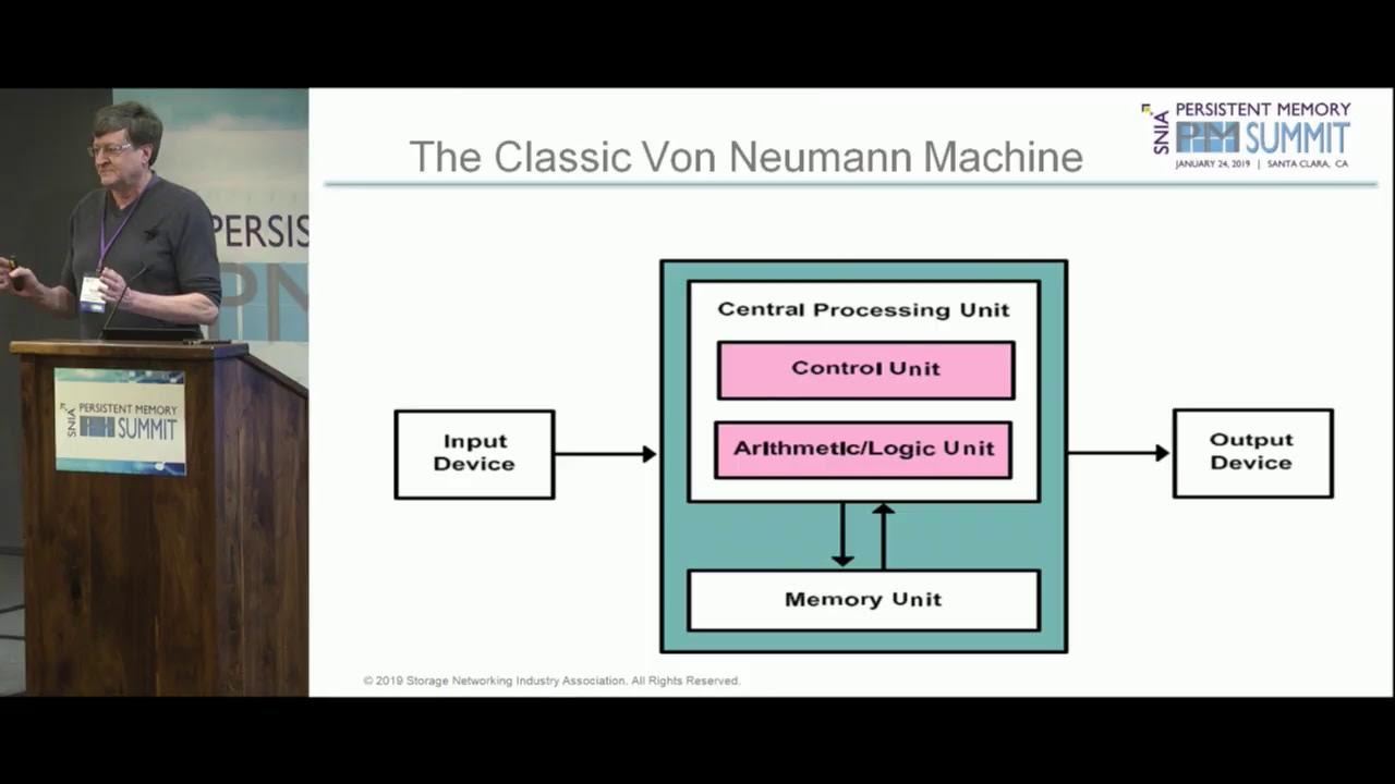 Persistent Memory Summit 2020 | SNIA