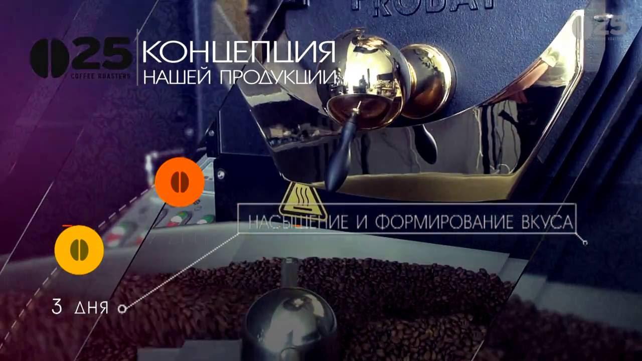 Как правильно выбрать кофе - YouTube