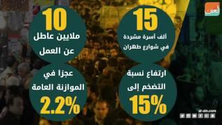 اقتصادياتاقتصاد وأعمال  اقتصاد إيران ينزف لتمويل الإرهاب