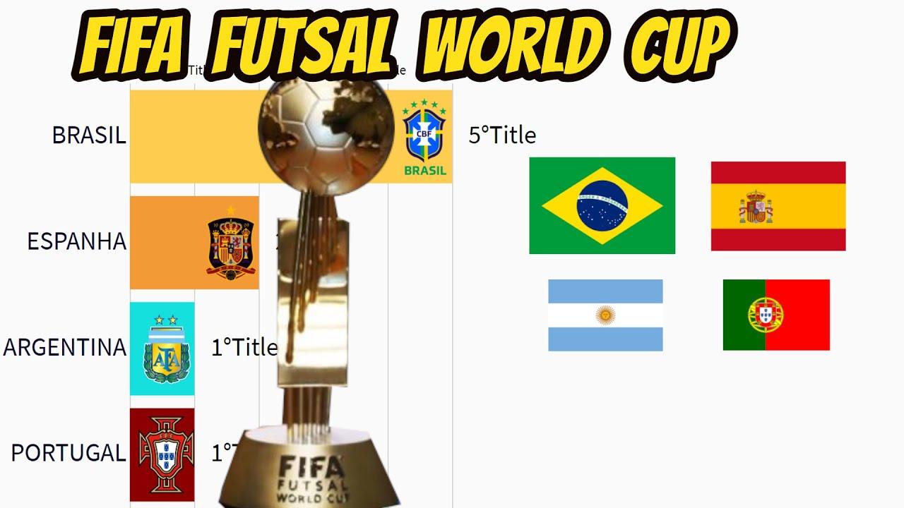 FIFA FUTSAL WORLD CUP(1989-2021)