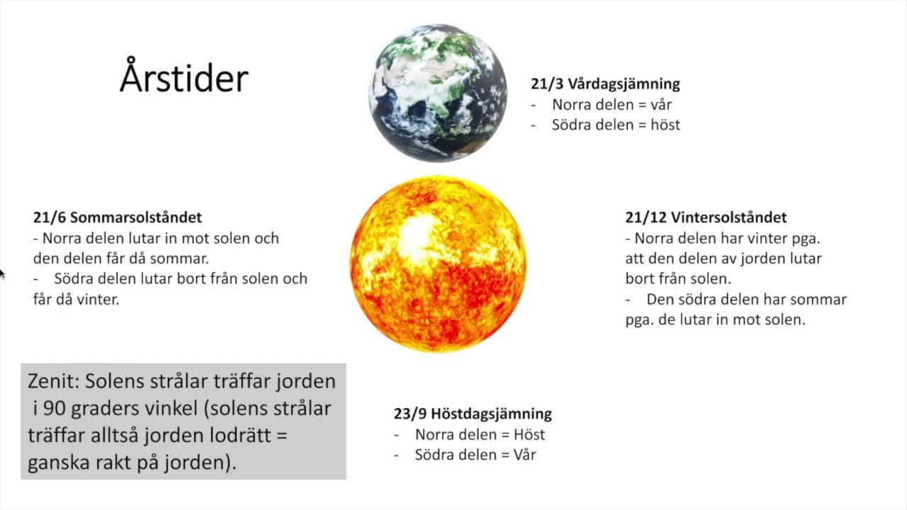 Jorden, vegetation och klimat