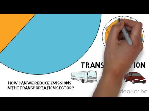 Greenhouse Gas Emission Reduction in the Transportation Sector